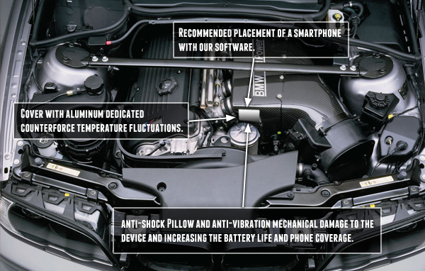Track BMW SERIES E For Free Locate BMW SERIES E On - Bmw 3 series battery