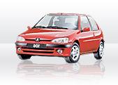 Peugeot 106  gps tracking